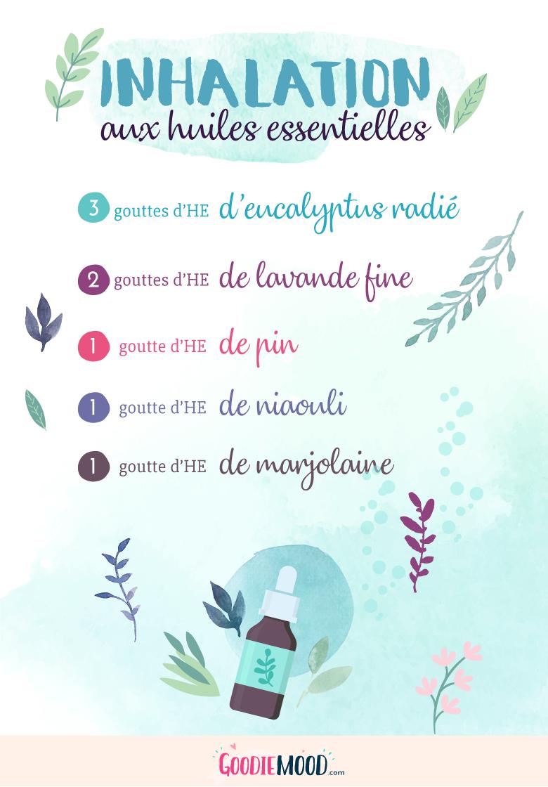 🌱 Inhalation aux huiles essentielles contre le rhume. Remède efficace et naturel ! ⭐️ Sur Goodie Mood, le blog Bien-être et Créativité 💗 #remede #rhume #sante #naturel #huileessentielle #lavande #inhalation #infographie