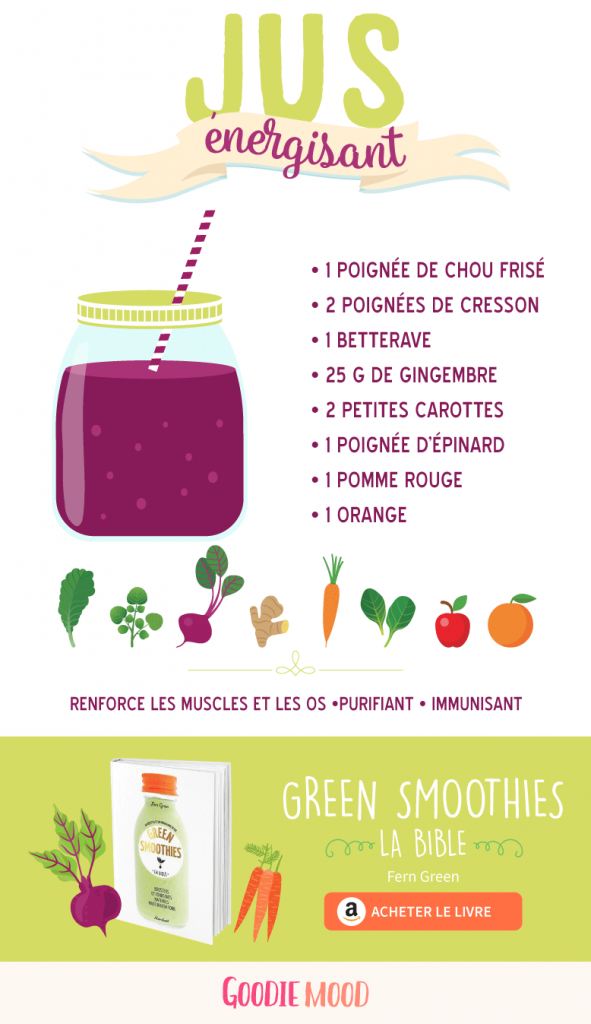 recette de jus energisant betterave carotte gingembre green smoothies fern green