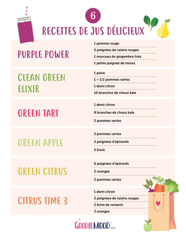 6-recettes-de-jus