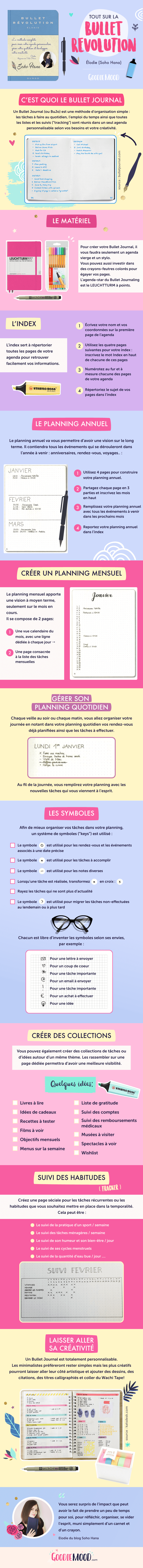 "🦄✔️Tout savoir sur le Bullet Journal avec le livre ""Bullet Revolution"" de Elodie du blog Soho Hana. Sur Goodie Mood, le blog Feel Good et Créativité #BuJo #bulletJournal #creativite #organisation #planning #tracking #sohohana #goodiemood #blogfille #methode #motivation"