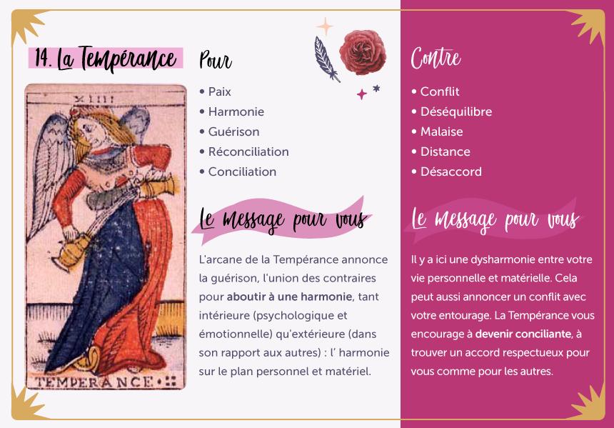⭐️ Signification de la carte de LA TEMPÉRANCE (XIIII) dans le Tarot de Marseille 💗 Sur Goodie Mood, le blog feel good et créativité !🍒 #tarot #cartomancie #signification #cartes #voyance #medium #esoterisme #mystique #tirage #bien-être #intuition #inspiration #exposé #TarotDeMarseille #croissancePersonnelle #developpementPersonnelle