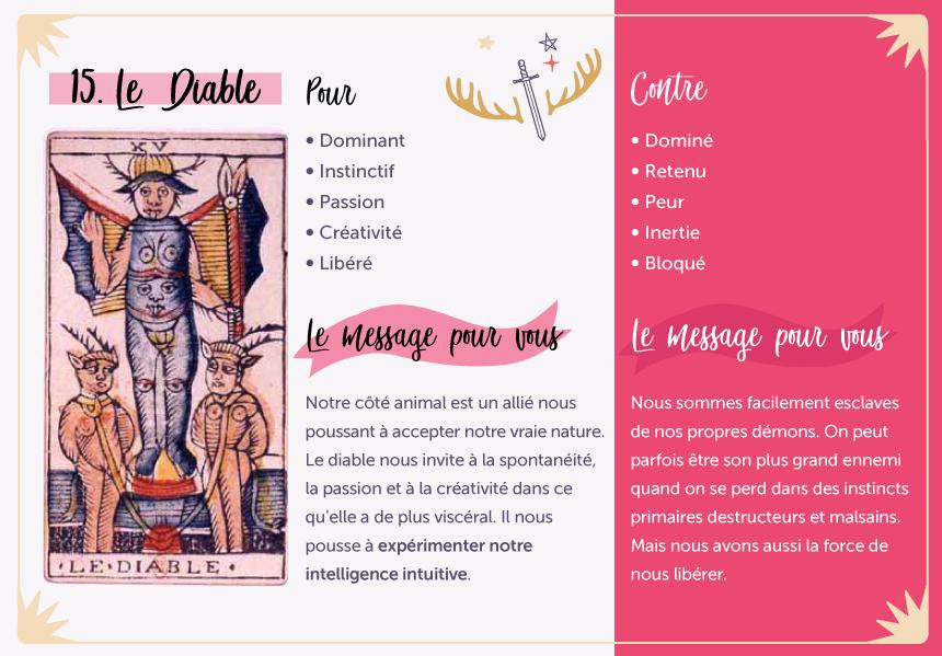 ⭐️ Signification de la carte DU DIABLE (XV) dans le Tarot de Marseille 💗 Sur Goodie Mood, le blog feel good et créativité !🍒 #tarot #cartomancie #signification #cartes #voyance #medium #esoterisme #mystique #tirage #bien-être #intuition #inspiration #exposé #TarotDeMarseille #croissancePersonnelle #developpementPersonnelle