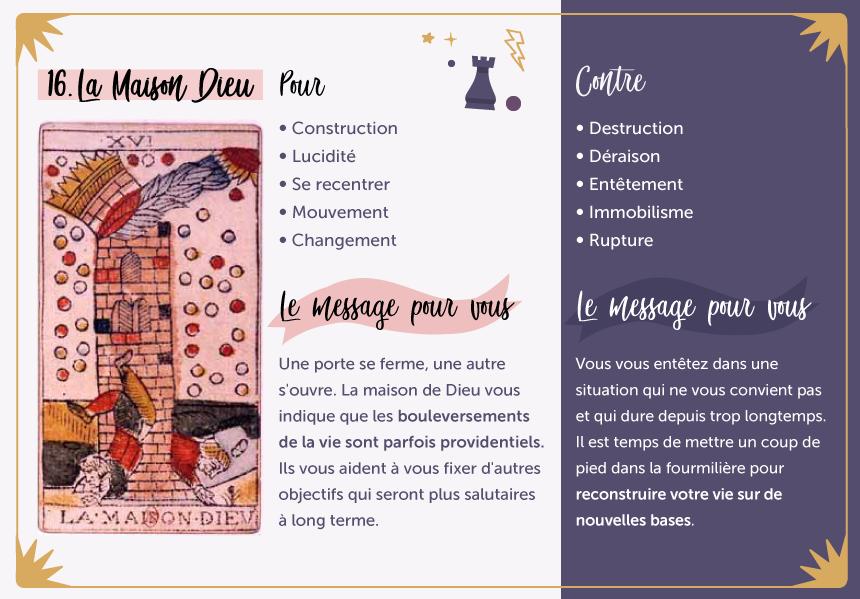 ⭐️ Signification de la carte de LA MAISON DIEU (XVI) dans le Tarot de Marseille 💗 Sur Goodie Mood, le blog feel good et créativité !🍒 #tarot #cartomancie #signification #cartes #voyance #medium #esoterisme #mystique #tirage #bien-être #intuition #inspiration #exposé #TarotDeMarseille #croissancePersonnelle #developpementPersonnelle