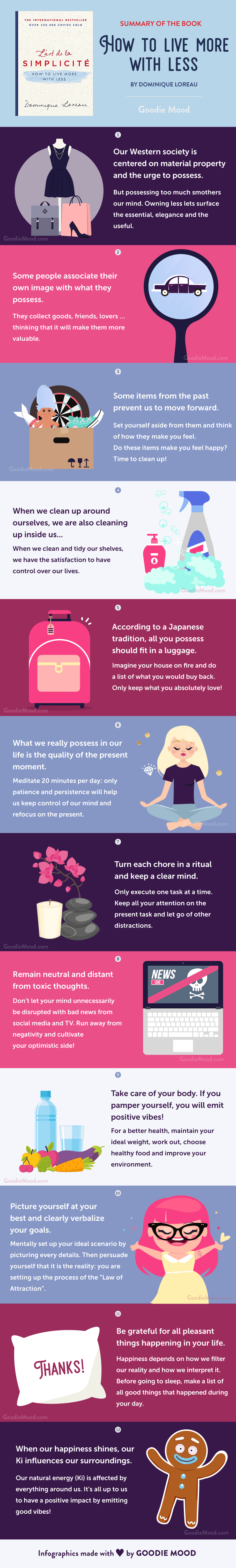 """Summary of the book """"How to live more with less"""" by Dominique Loreau - infographics"""